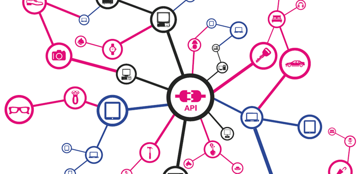 APIs and the Internet of Things